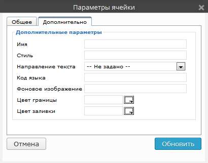 таблицы wordpress